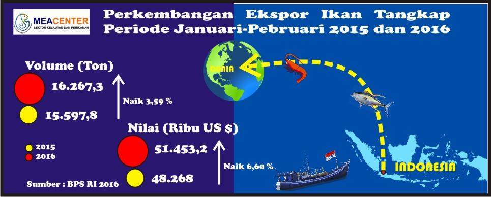 Infografis Mei 1